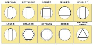 "¼"" Square Metal Punch Options & Other Shapes"