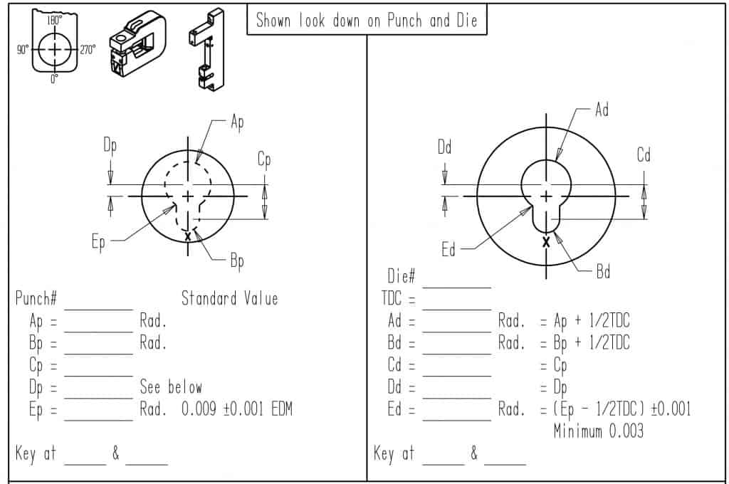 keyholes punching systems