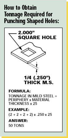 Tonnage Calculator for Estimating Punching Holes | UniPunch