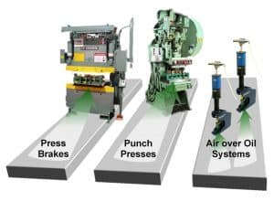 UniPunch Metal Punches and Dies Actuation Methods