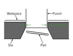 Punch & Blanking Die Chart