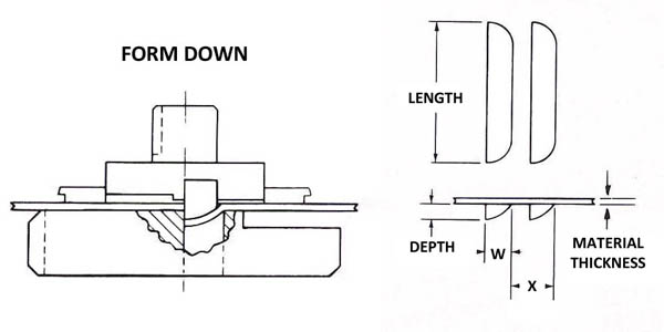Louver Punch Tooling Chart