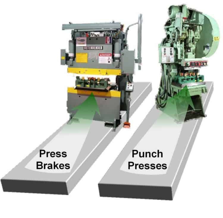 How Our Metal Punches and Dies Work | UniPunch
